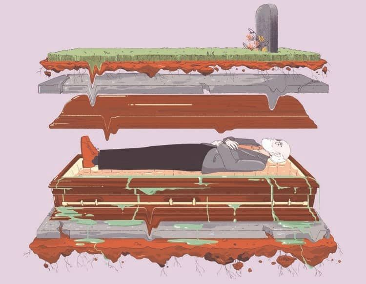 Death Corpse Cremation Postmortem
